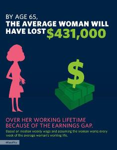 013014_equalpaysotu-byage65losemoney - edited
